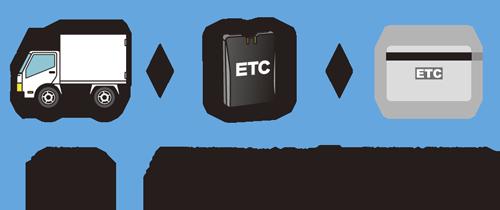 etc_2